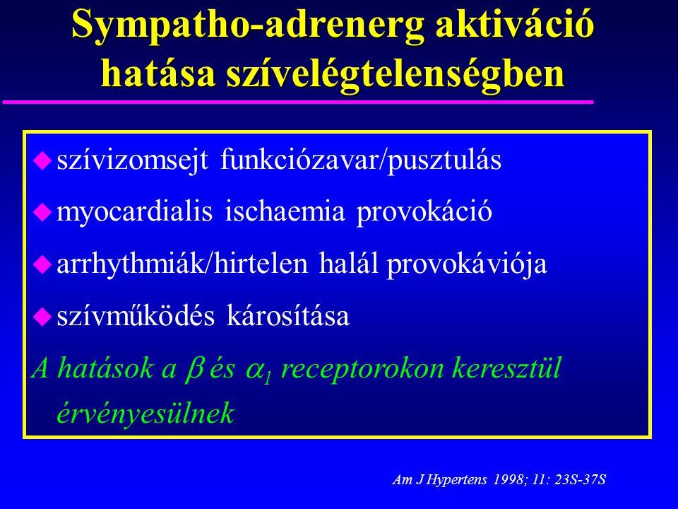 Sympatho-adrenerg aktiváció hatása szívelégtelenségben u szívizomsejt funkciózavar/pusztulás u myocardialis ischaemia provokáció u arrhythmiák/hirtele