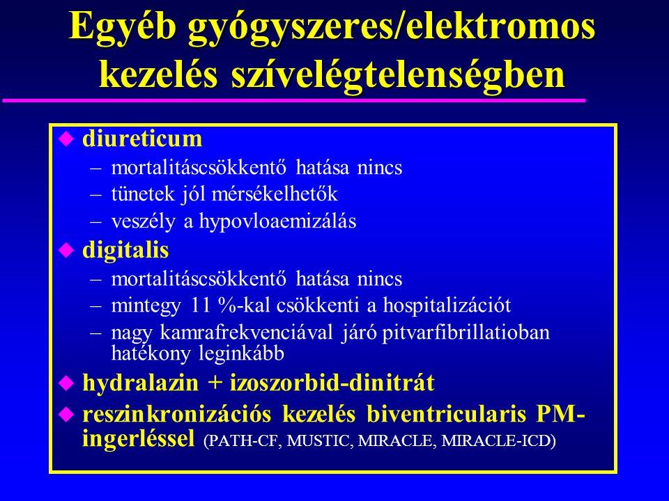 Egyéb gyógyszeres/elektromos kezelés szívelégtelenségben u diureticum –mortalitáscsökkentő hatása nincs –tünetek jól mérsékelhetők –veszély a hypovloa