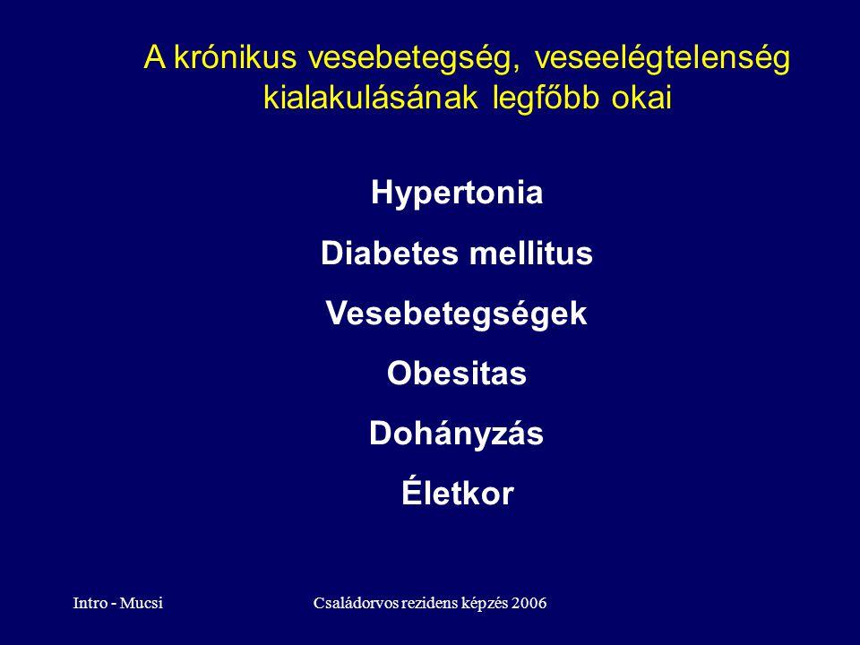 Intro - MucsiCsaládorvos rezidens képzés 2006 A háziorvosi szolgálathoz bejelentkezett 19 évesek és idősebbek betegségei, 2001 Krónikus vesebetegség, veseelégtelenség HYPERTONIA 4.400.000 500.000 DIABETES MELLITUS 1.100.000 50.000 VESEBETEGSÉG 100.000 40.000 ÖSSZESEN (becsült) 590.000 Jelenleg nephrologiai ambulanciákon ismert és gondozott ~ 60.000 beteg Egészségügyi Statisztikai Évkönyv 2002, KSH 2003.