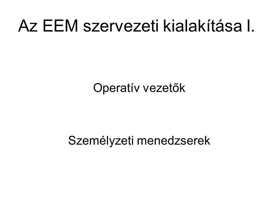 Az EEM szervezeti kialakítása I. Operatív vezetők Személyzeti menedzserek