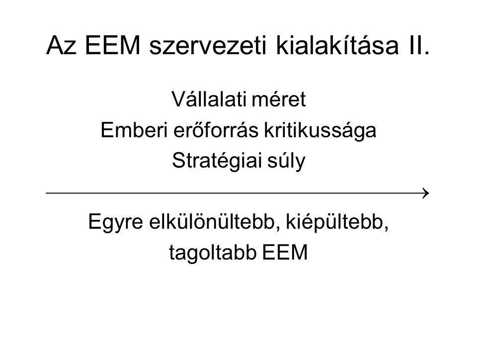 Az EEM szervezeti kialakítása II. Vállalati méret Emberi erőforrás kritikussága Stratégiai súly  Egyre elkülönültebb, kiépültebb, ta