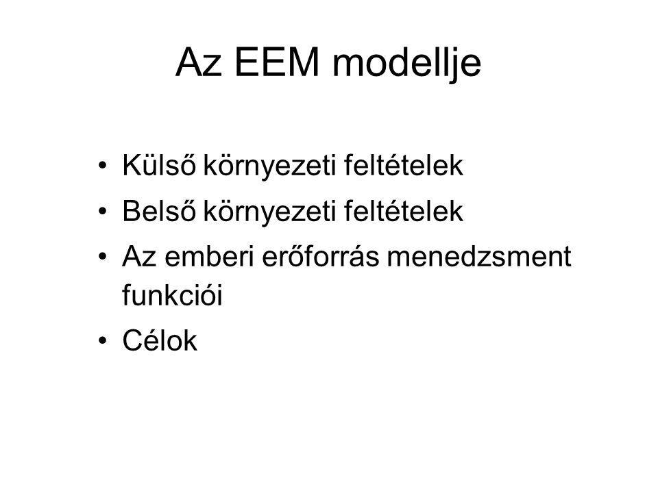 Az EEM stratégia meghatározása 1.Keretek: 1.Gazdálkodási célok 2.Szükséges emberi erőforrás jellemzők 3.Dolgozói elégedettség 2.Lépései: 1.Helyzetértékelés (SWOT) 2.Feladat-azonosítás (EEM jövőkép) 3.Megvalósítás (részfeladatok, akciótervezés)