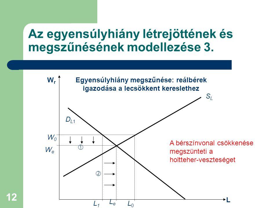 12 Az egyensúlyhiány létrejöttének és megszűnésének modellezése 3. L SLSL W0W0 WrWr DL1DL1 WeWe LeLe Egyensúlyhiány megszűnése: reálbérek igazodása a