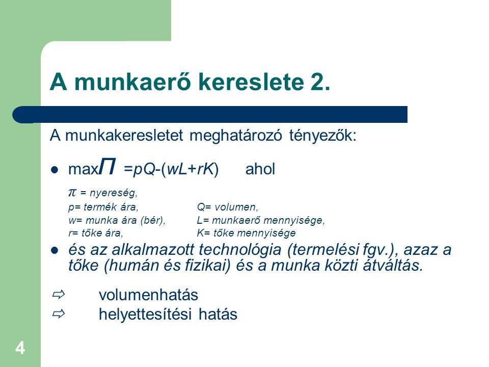 4 A munkaerő kereslete 2. A munkakeresletet meghatározó tényezők: max π =pQ-(wL+rK)ahol π = nyereség, p= termék ára,Q= volumen, w= munka ára (bér), L=