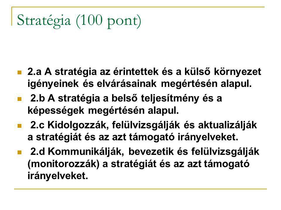 Emberek (100 pont) 3.a Az emberi erőforrás tervek támogatják a szervezeti stratégiát.