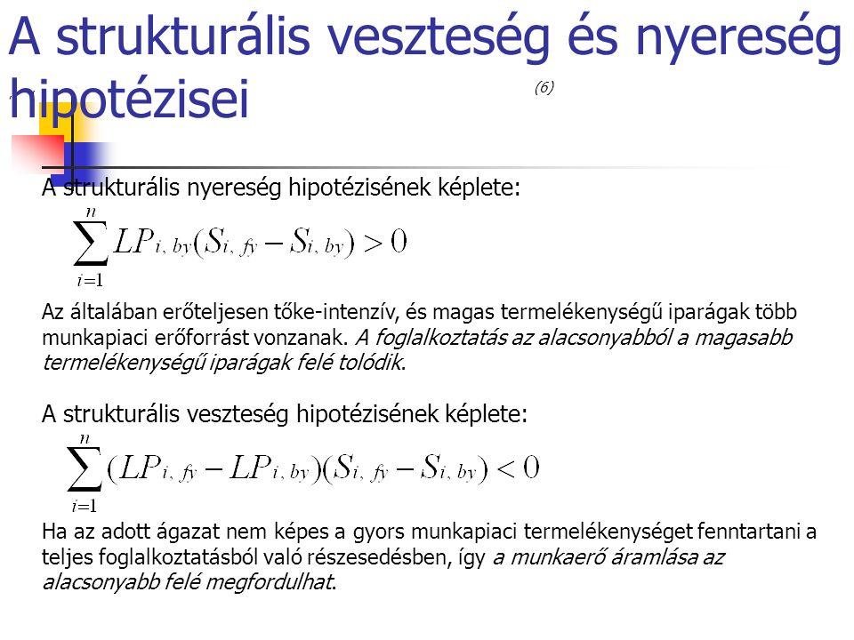 A strukturális veszteség és nyereség hipotézisei A strukturális nyereség hipotézisének képlete:, (6) A strukturális veszteség hipotézisének képlete:,