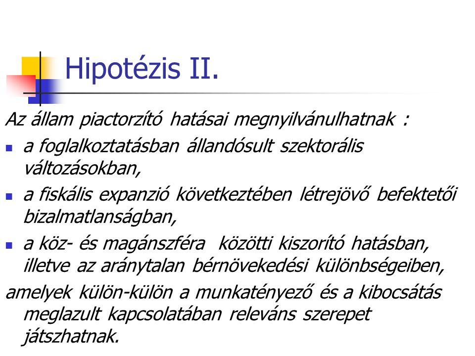 Hipotézis II. Az állam piactorzító hatásai megnyilvánulhatnak : a foglalkoztatásban állandósult szektorális változásokban, a fiskális expanzió követke
