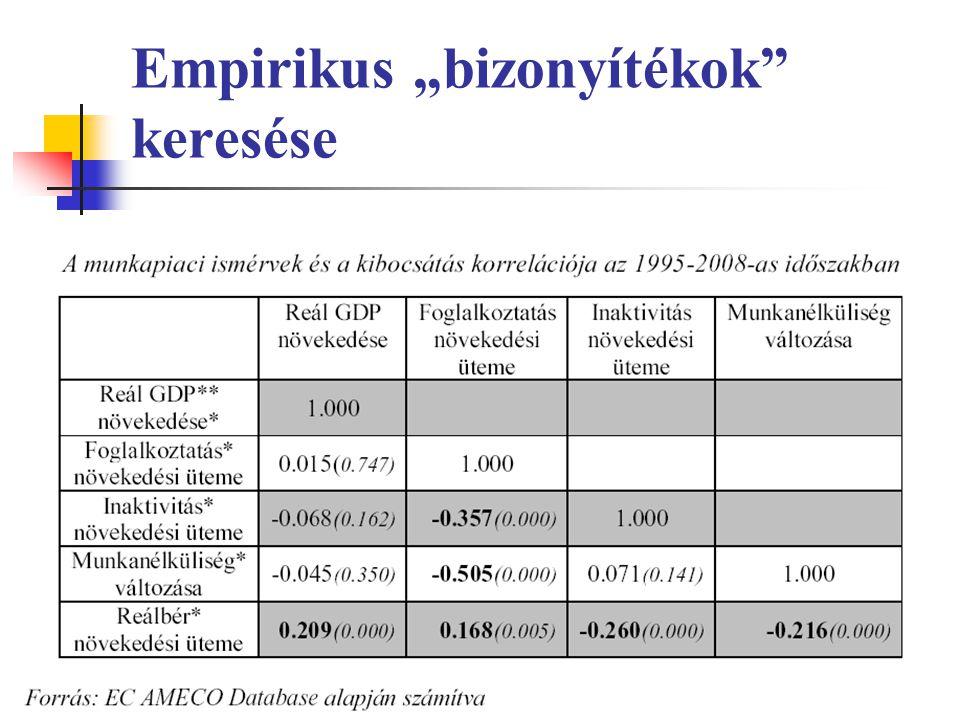 Hipotézis I.