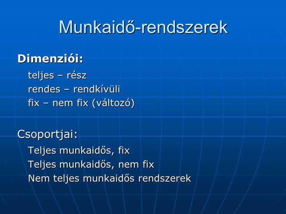 Munkaidő-rendszerek Dimenziói: teljes – rész rendes – rendkívüli fix – nem fix (változó) Csoportjai: Teljes munkaidős, fix Teljes munkaidős, nem fix N