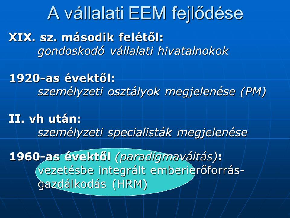 A vállalati EEM fejlődése XIX. sz. második felétől: gondoskodó vállalati hivatalnokok 1920-as évektől: személyzeti osztályok megjelenése (PM) II. vh u