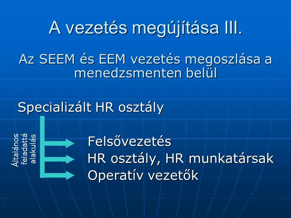 A vezetés megújítása III. Az SEEM és EEM vezetés megoszlása a menedzsmenten belül Specializált HR osztály Felsővezetés Felsővezetés HR osztály, HR mun