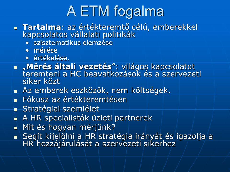 A ETM fogalma Tartalma: az értékteremtő célú, emberekkel kapcsolatos vállalati politikák Tartalma: az értékteremtő célú, emberekkel kapcsolatos vállal