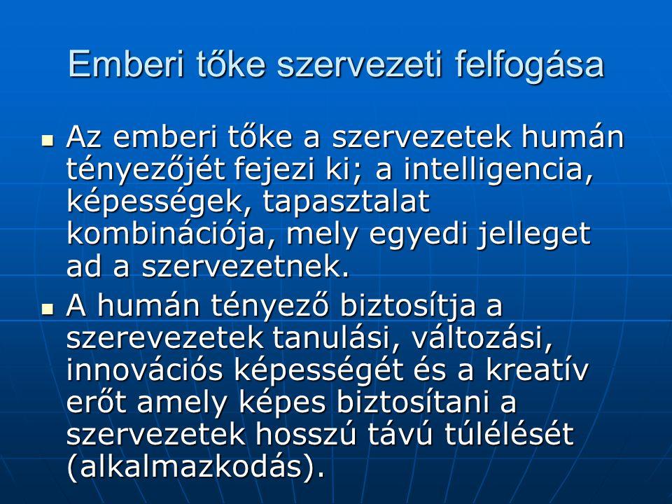 Emberi tőke szervezeti felfogása Az emberi tőke a szervezetek humán tényezőjét fejezi ki; a intelligencia, képességek, tapasztalat kombinációja, mely