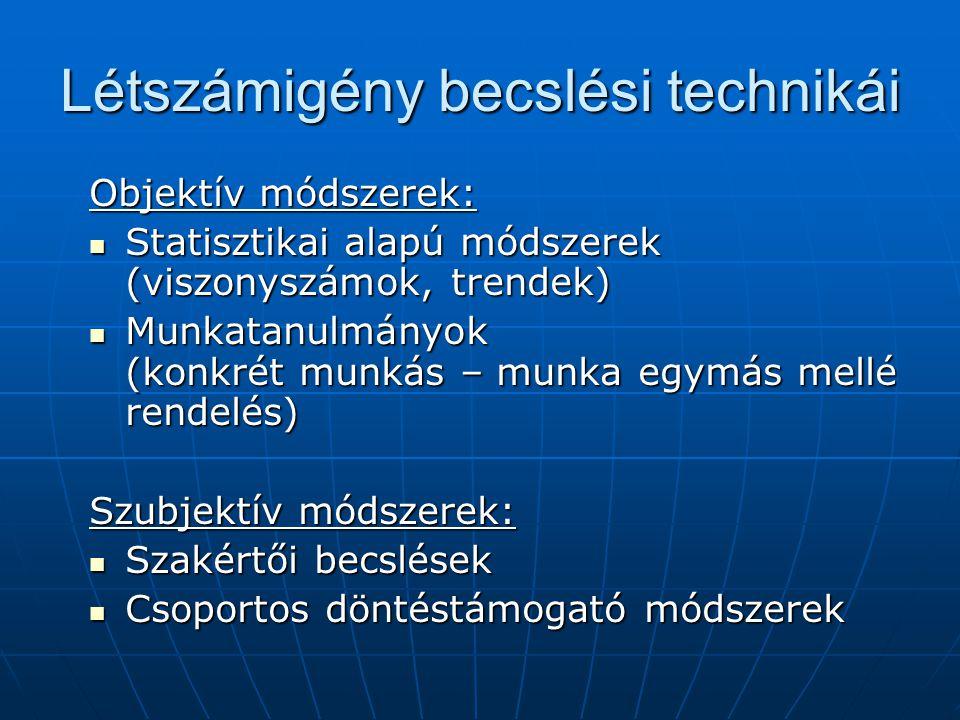 Létszámigény becslési technikái Objektív módszerek: Statisztikai alapú módszerek (viszonyszámok, trendek) Statisztikai alapú módszerek (viszonyszámok,