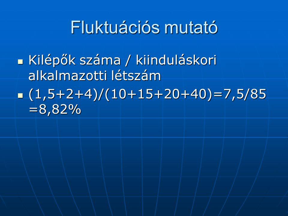 Fluktuációs mutató Kilépők száma / kiinduláskori alkalmazotti létszám Kilépők száma / kiinduláskori alkalmazotti létszám (1,5+2+4)/(10+15+20+40)=7,5/8