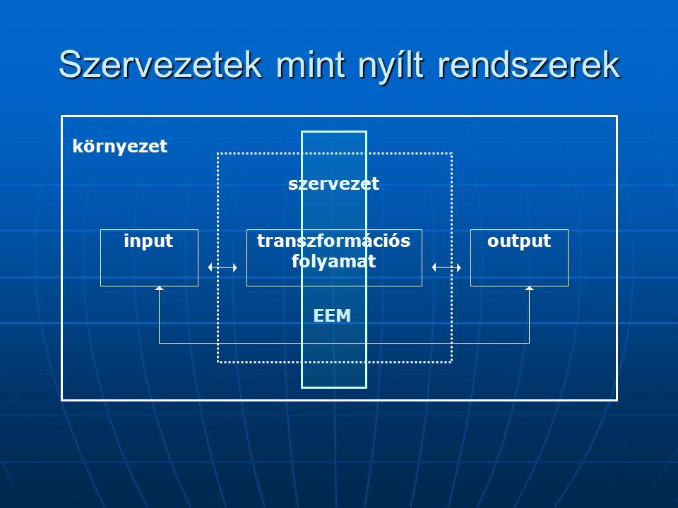 Szervezetek mint nyílt rendszerek inputtranszformációs folyamat output környezet szervezet EEM