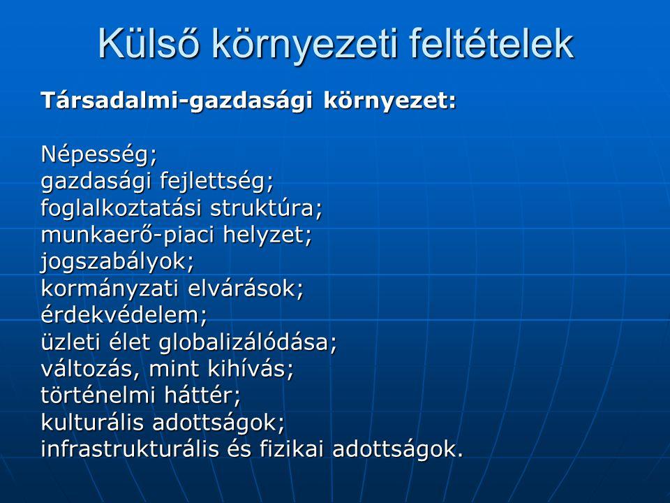 Külső környezeti feltételek Társadalmi-gazdasági környezet: Népesség; gazdasági fejlettség; foglalkoztatási struktúra; munkaerő-piaci helyzet; jogszab