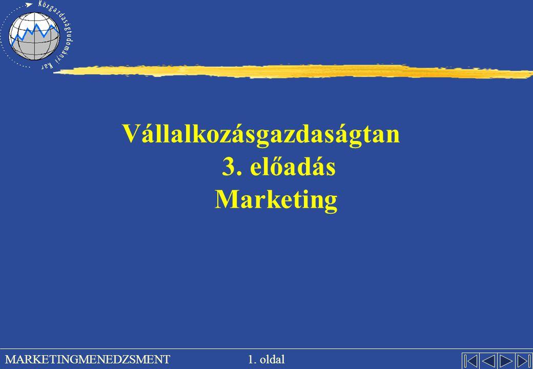 1. oldal MARKETINGMENEDZSMENT Vállalkozásgazdaságtan 3. előadás Marketing
