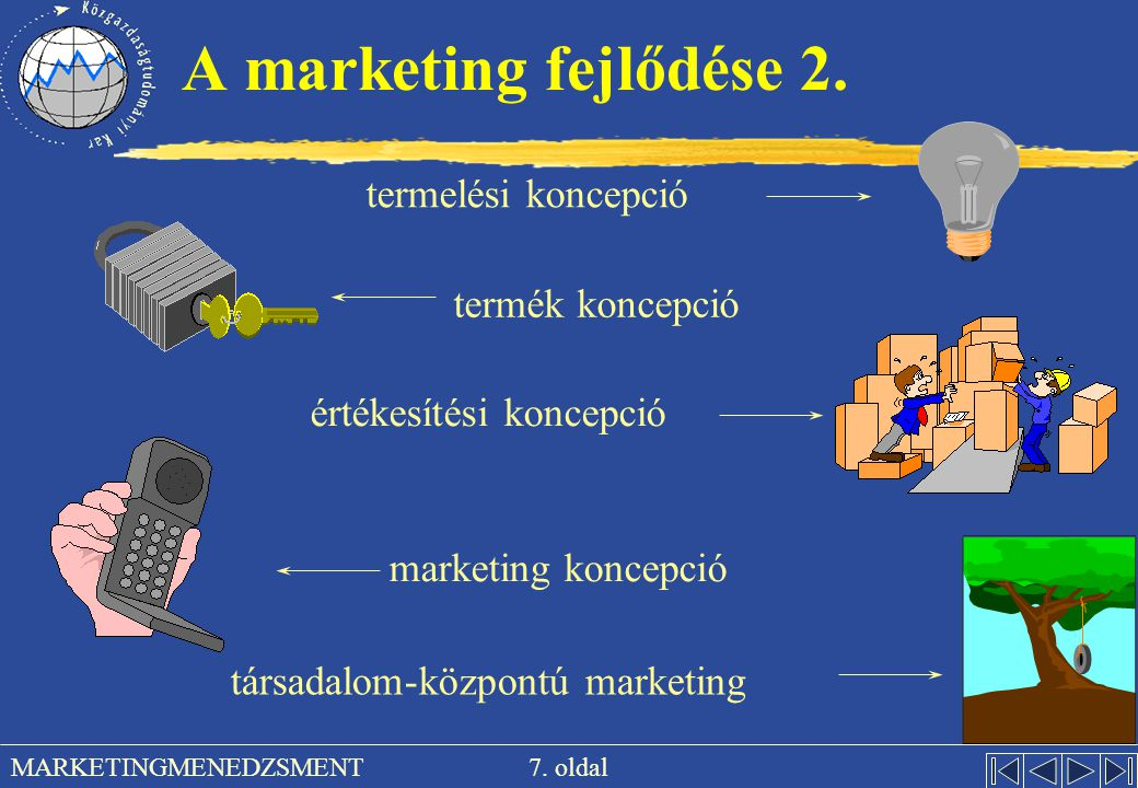 7. oldal MARKETINGMENEDZSMENT termelési koncepció termék koncepció értékesítési koncepció marketing koncepció társadalom-központú marketing A marketin