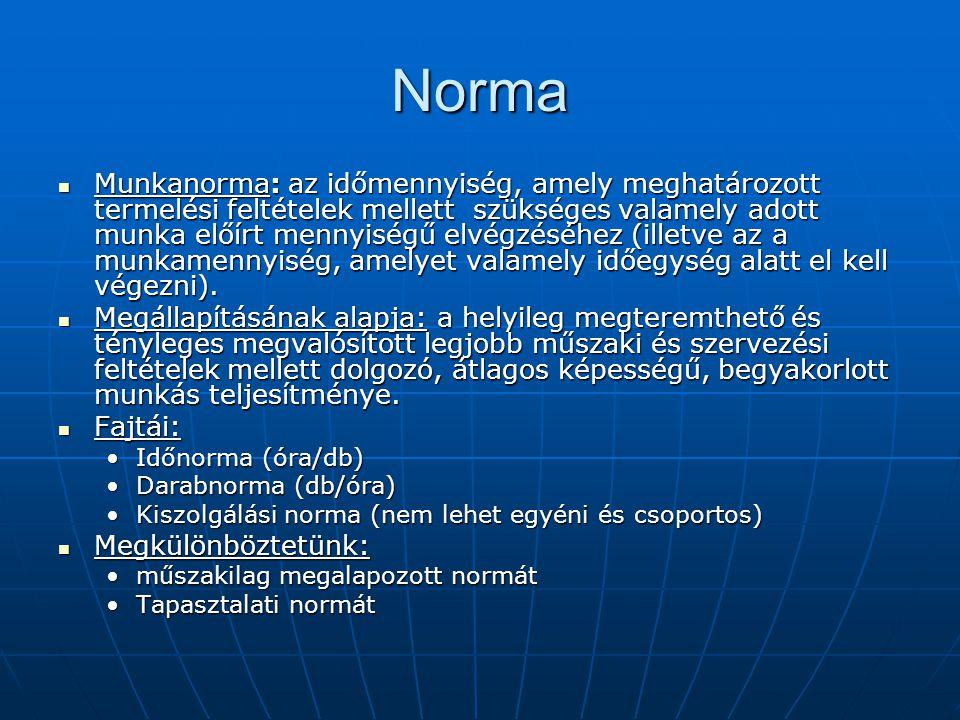 Norma Munkanorma: az időmennyiség, amely meghatározott termelési feltételek mellett szükséges valamely adott munka előírt mennyiségű elvégzéséhez (ill