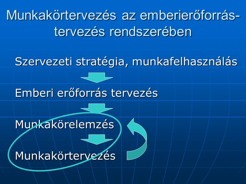 Munkakör-gazdagítás II.