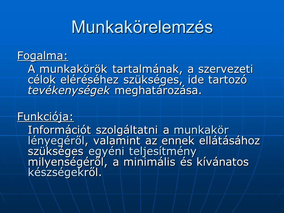 Módszerek típusai Rangsorolás (gl, komp): Rangsorolás (gl, komp): Munkakörök egyszerű rangsora (pl.