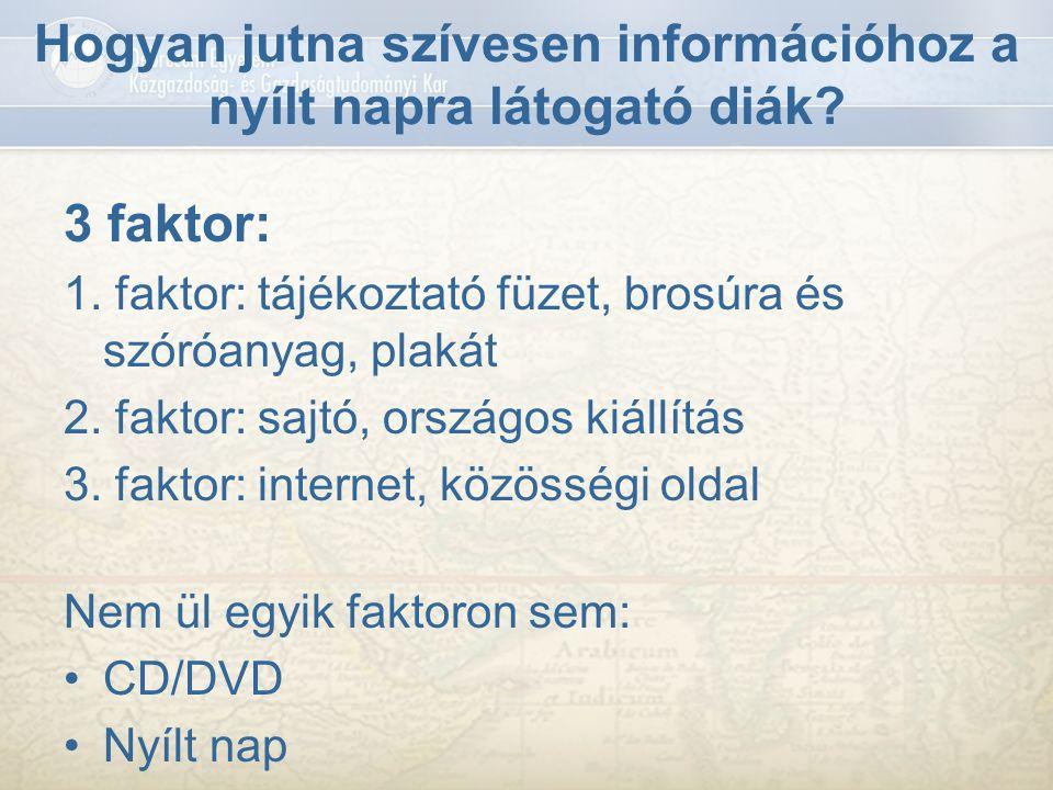 Internetes továbbtanulási információforrások (nyílt nap)
