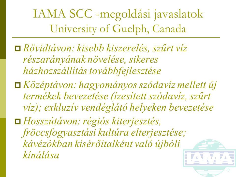 IAMA SCC -megoldási javaslatok University of Guelph, Canada  Rövidtávon: kisebb kiszerelés, szűrt víz részarányának növelése, sikeres házhozszállítás továbbfejlesztése  Középtávon: hagyományos szódavíz mellett új termékek bevezetése (ízesített szódavíz, szűrt víz); exkluzív vendéglátó helyeken bevezetése  Hosszútávon: régiós kiterjesztés, fröccsfogyasztási kultúra elterjesztése; kávézókban kísérőitalként való újbóli kínálása
