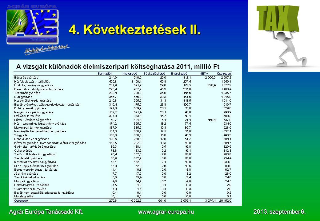 Agrár Európa Tanácsadó Kft. www.agrar-europa.hu 2013.