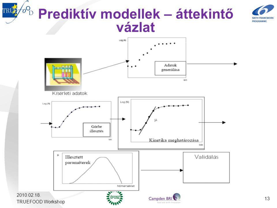 Prediktív modellek – áttekintő vázlat 2010.02.18. TRUEFOOD Workshop 13