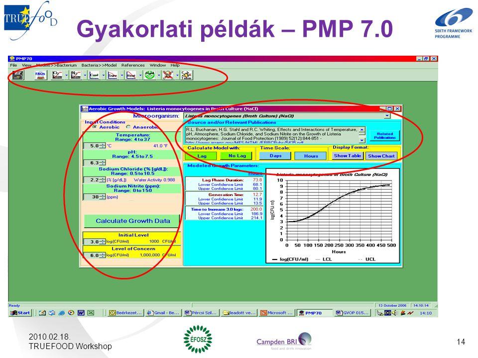 Gyakorlati példák – PMP 7.0 2010.02.18. TRUEFOOD Workshop 14