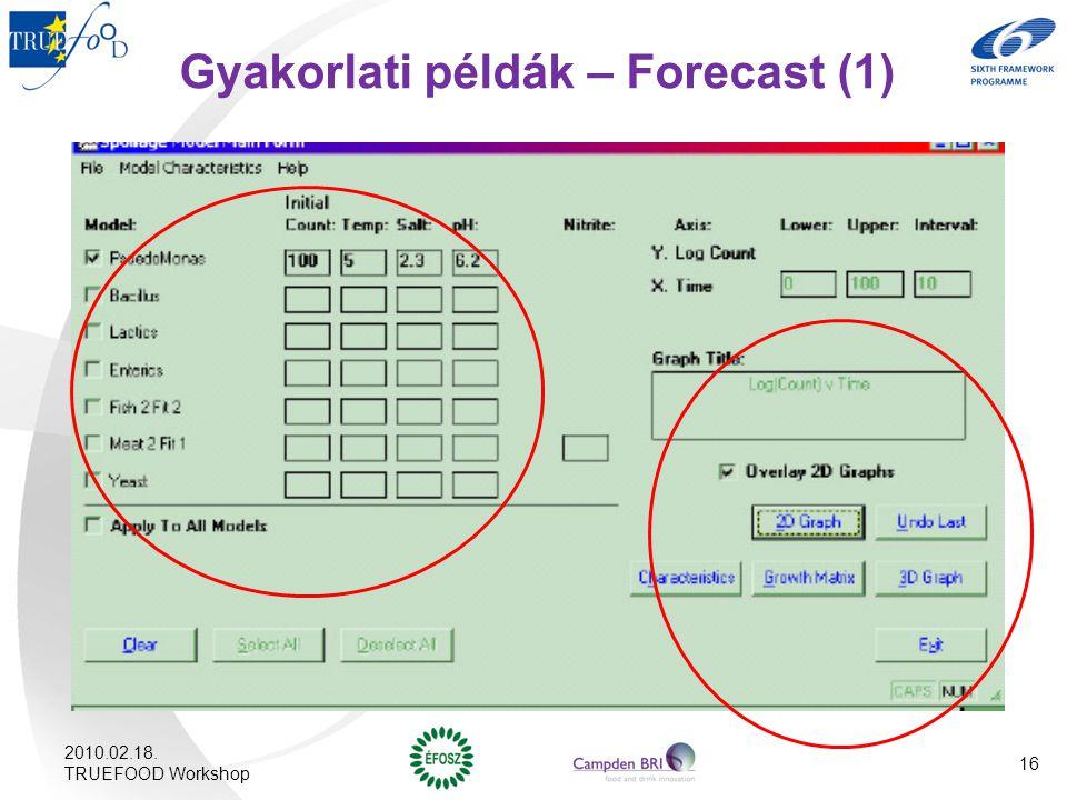 Gyakorlati példák – Forecast (1) 2010.02.18. TRUEFOOD Workshop 16
