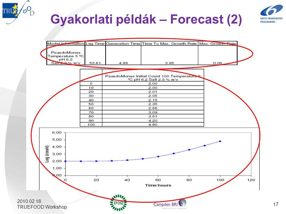 Gyakorlati példák – Forecast (2) 2010.02.18. TRUEFOOD Workshop 17