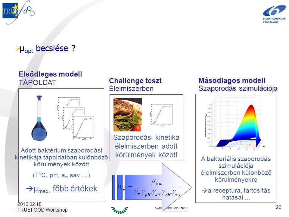 20  µ opt becslése ? Szaporodási kinetika élelmiszerben adott körülmények között Challenge teszt Élelmiszerben Elsődleges modell TÁPOLDAT Adott bakté