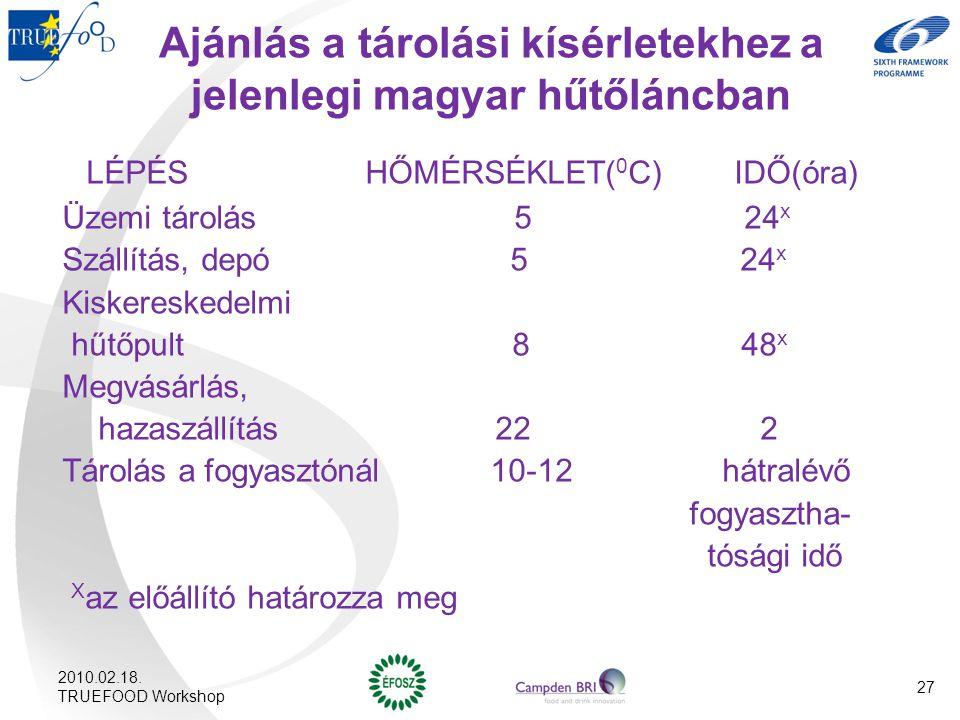 Ajánlás a tárolási kísérletekhez a jelenlegi magyar hűtőláncban LÉPÉS HŐMÉRSÉKLET( 0 C) IDŐ(óra) Üzemi tárolás 5 24 x Szállítás, depó 5 24 x Kiskeresk