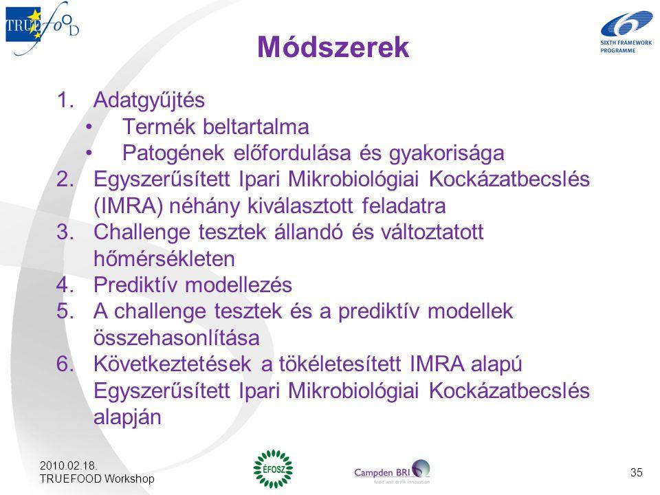 Módszerek 1.Adatgyűjtés Termék beltartalma Patogének előfordulása és gyakorisága 2.Egyszerűsített Ipari Mikrobiológiai Kockázatbecslés (IMRA) néhány k