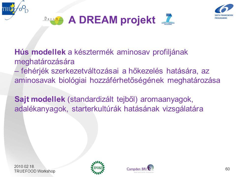 A DREAM projekt Hús modellek a késztermék aminosav profiljának meghatározására – fehérjék szerkezetváltozásai a hőkezelés hatására, az aminosavak biol