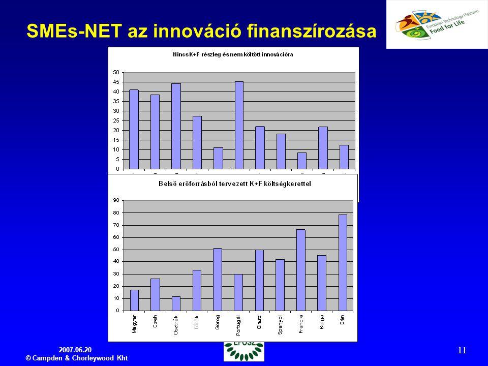 2007.06.20 © Campden & Chorleywood Kht 11 SMEs-NET az innováció finanszírozása
