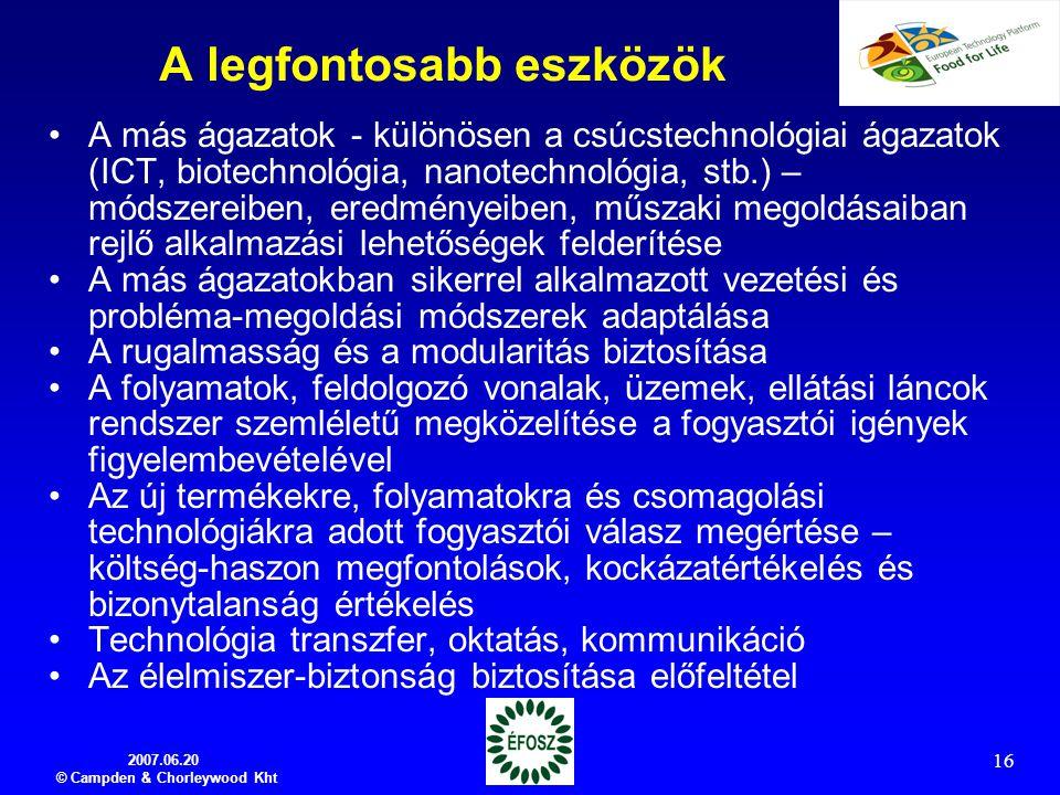 2007.06.20 © Campden & Chorleywood Kht 16 A legfontosabb eszközök A más ágazatok - különösen a csúcstechnológiai ágazatok (ICT, biotechnológia, nanote