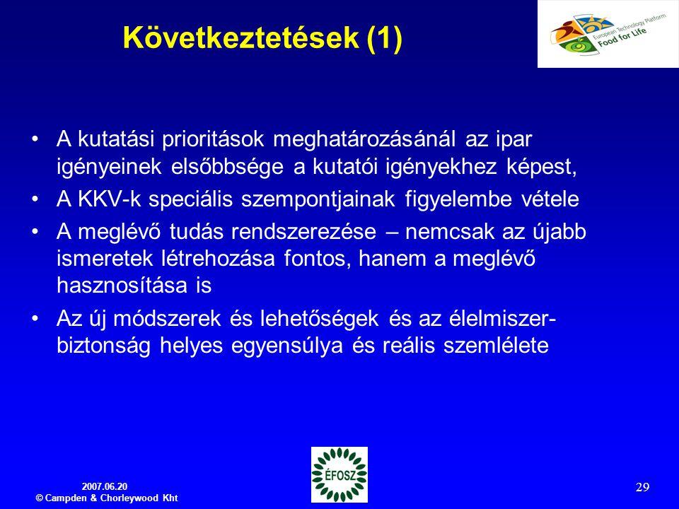 2007.06.20 © Campden & Chorleywood Kht 29 Következtetések (1) A kutatási prioritások meghatározásánál az ipar igényeinek elsőbbsége a kutatói igényekh
