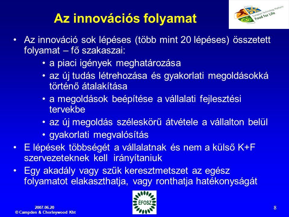 2007.06.20 © Campden & Chorleywood Kht 8 Az innovációs folyamat Az innováció sok lépéses (több mint 20 lépéses) összetett folyamat – fő szakaszai: a p