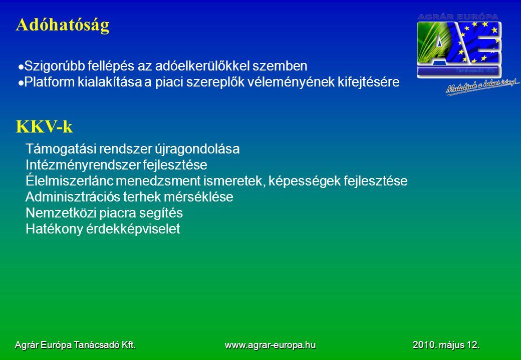 Agrár Európa Tanácsadó Kft. www.agrar-europa.hu 2010. május 12. Adóhatóság  Szigorúbb fellépés az adóelkerülőkkel szemben  Platform kialakítása a pi