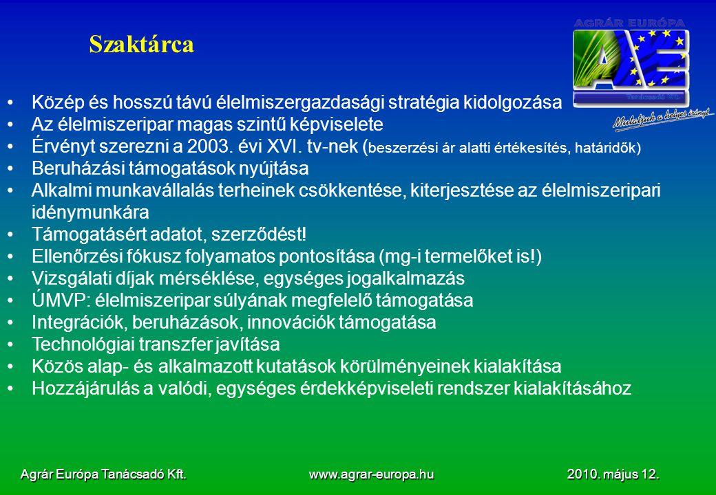 Agrár Európa Tanácsadó Kft. www.agrar-europa.hu 2010. május 12. Szaktárca Közép és hosszú távú élelmiszergazdasági stratégia kidolgozása Az élelmiszer