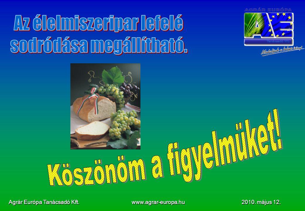 Agrár Európa Tanácsadó Kft. www.agrar-europa.hu 2010. május 12.