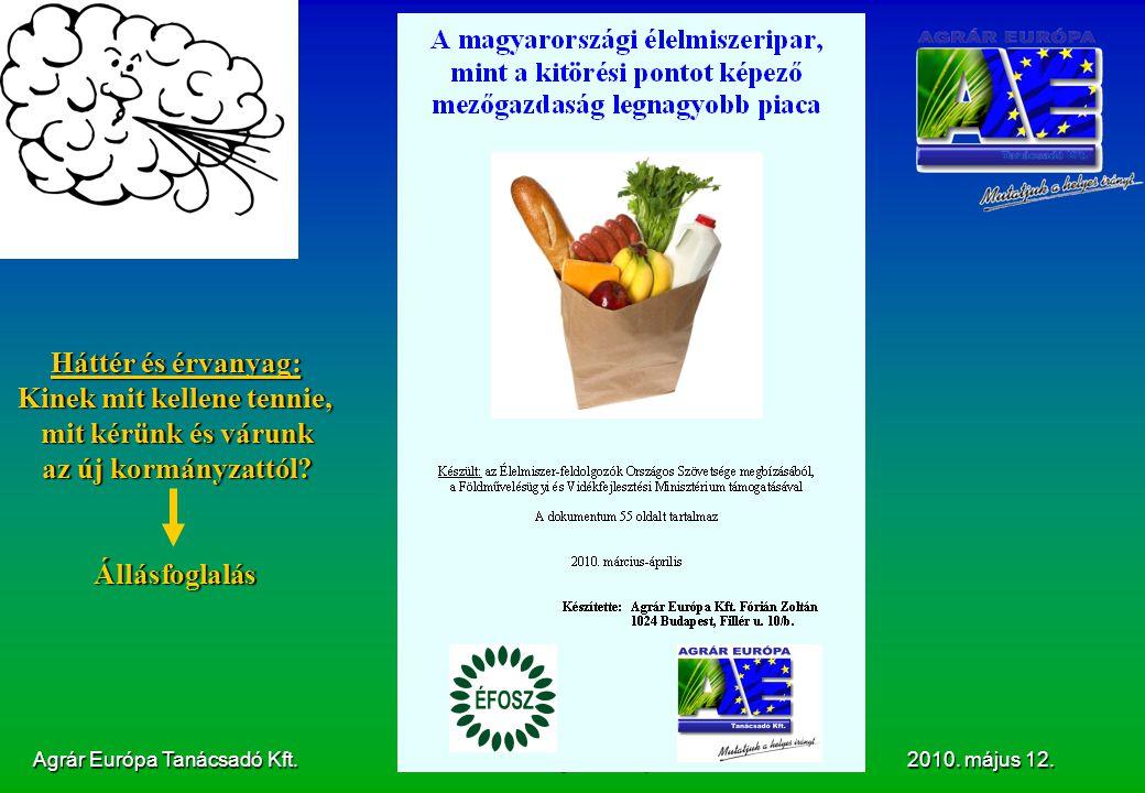 Agrár Európa Tanácsadó Kft. www.agrar-europa.hu 2010. május 12. Háttér és érvanyag: Kinek mit kellene tennie, mit kérünk és várunk az új kormányzattól