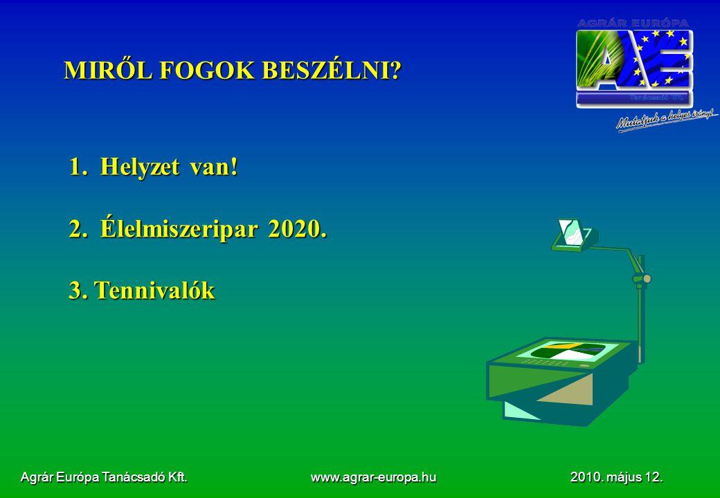 Agrár Európa Tanácsadó Kft. www.agrar-europa.hu 2010. május 12. MIRŐL FOGOK BESZÉLNI? 1. Helyzet van! 2. Élelmiszeripar 2020. 3.Tennivalók