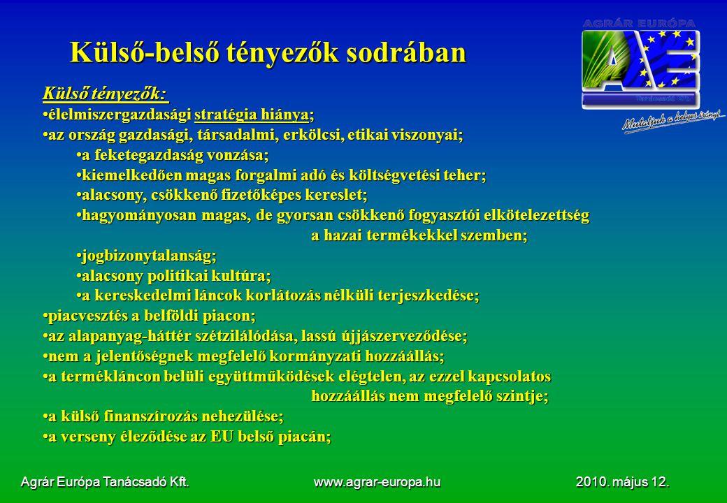 Agrár Európa Tanácsadó Kft. www.agrar-europa.hu 2010.