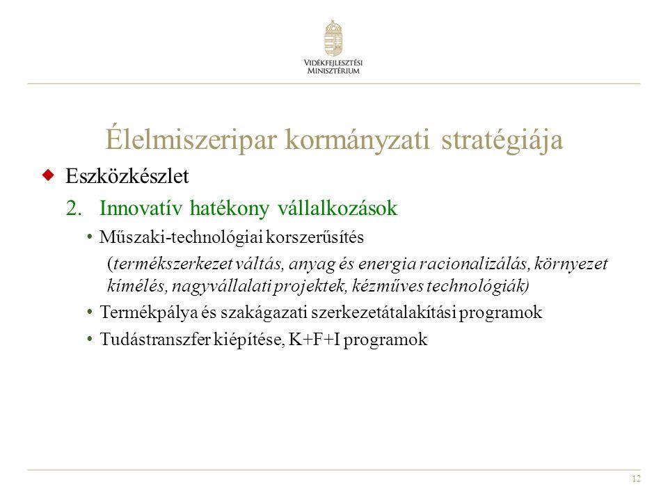 12 Élelmiszeripar kormányzati stratégiája  Eszközkészlet 2.Innovatív hatékony vállalkozások Műszaki-technológiai korszerűsítés (termékszerkezet váltá