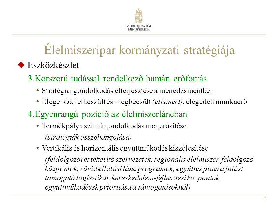 13 Élelmiszeripar kormányzati stratégiája  Eszközkészlet 3.Korszerű tudással rendelkező humán erőforrás Stratégiai gondolkodás elterjesztése a menedz