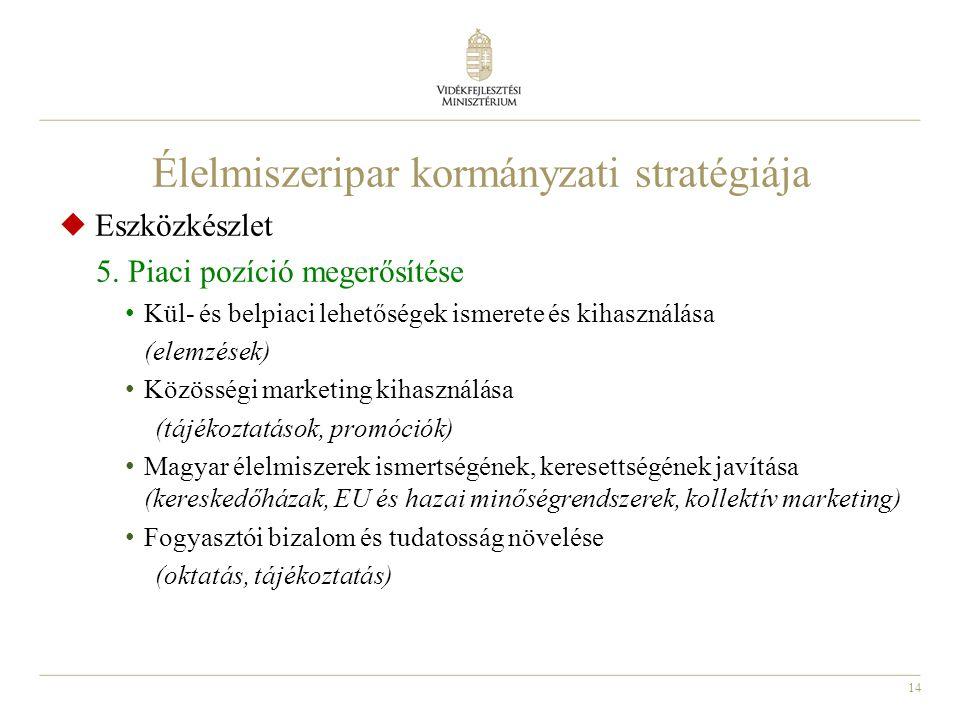 14 Élelmiszeripar kormányzati stratégiája  Eszközkészlet 5. Piaci pozíció megerősítése Kül- és belpiaci lehetőségek ismerete és kihasználása (elemzés
